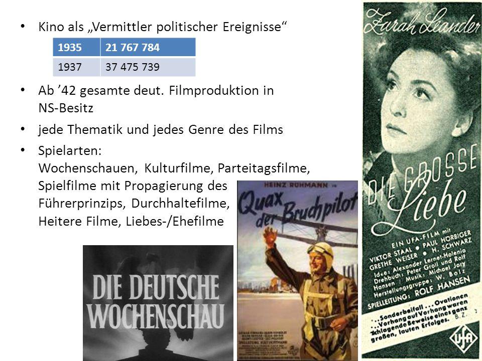 """Kino als """"Vermittler politischer Ereignisse Ab '42 gesamte deut."""