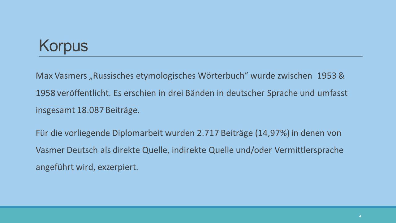 """Korpus Max Vasmers """"Russisches etymologisches Wörterbuch"""" wurde zwischen 1953 & 1958 veröffentlicht. Es erschien in drei Bänden in deutscher Sprache u"""