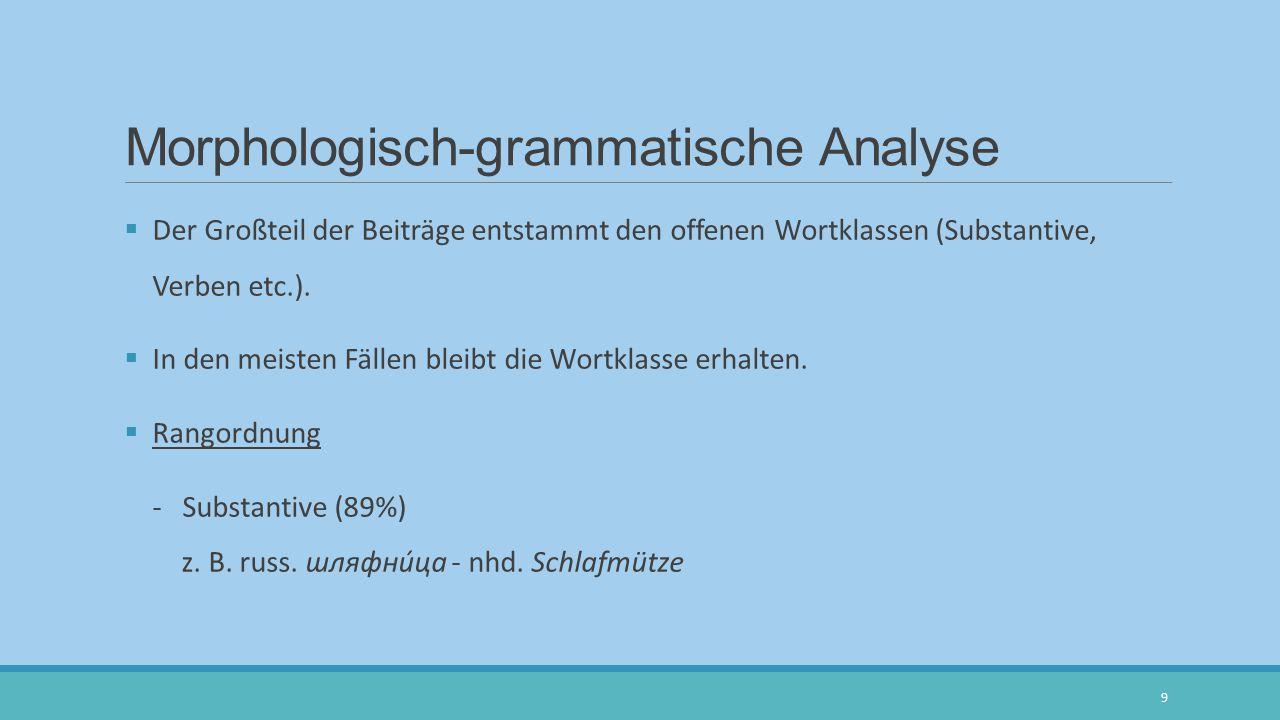 Morphologisch-grammatische Analyse  Der Großteil der Beiträge entstammt den offenen Wortklassen (Substantive, Verben etc.).  In den meisten Fällen b