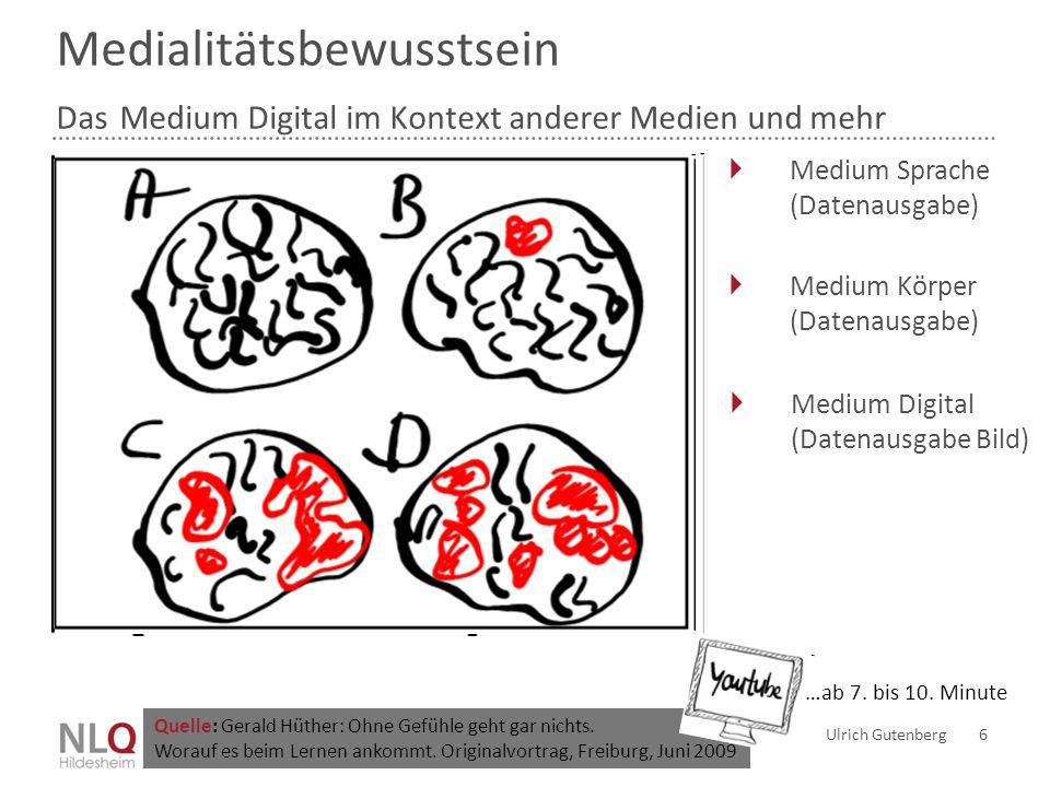Medialitätsbewusstsein Das Medium Digital im Kontext anderer Medien und mehr Ulrich Gutenberg 6  Medium Sprache (Datenausgabe)  Medium Körper (Daten