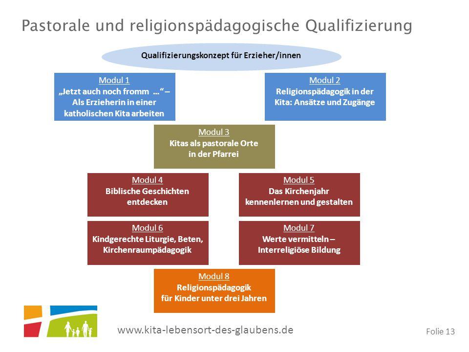 """www.kita-lebensort-des-glaubens.de Folie 13 Pastorale und religionspädagogische Qualifizierung Qualifizierungskonzept für Erzieher/innen Modul 1 """"Jetz"""