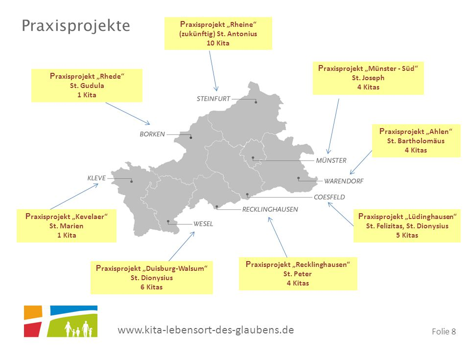 "www.kita-lebensort-des-glaubens.de Folie 8 P raxisprojekt ""Rheine"" (zukünftig) St. Antonius 10 Kita P raxisprojekt ""Münster - Süd"" St. Joseph 4 Kitas"