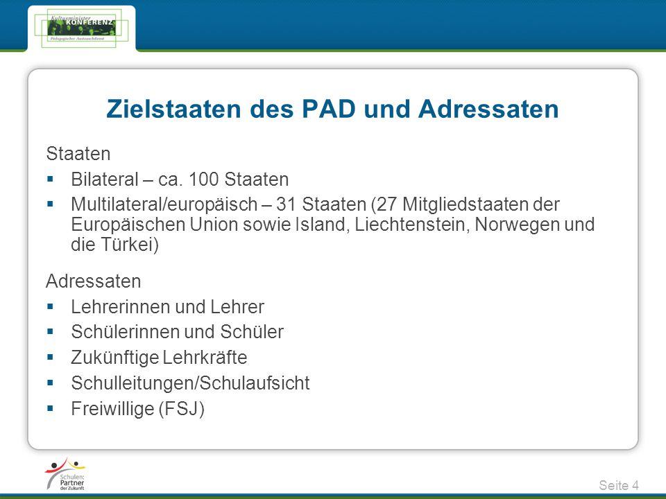 Zielstaaten des PAD und Adressaten Staaten  Bilateral – ca.