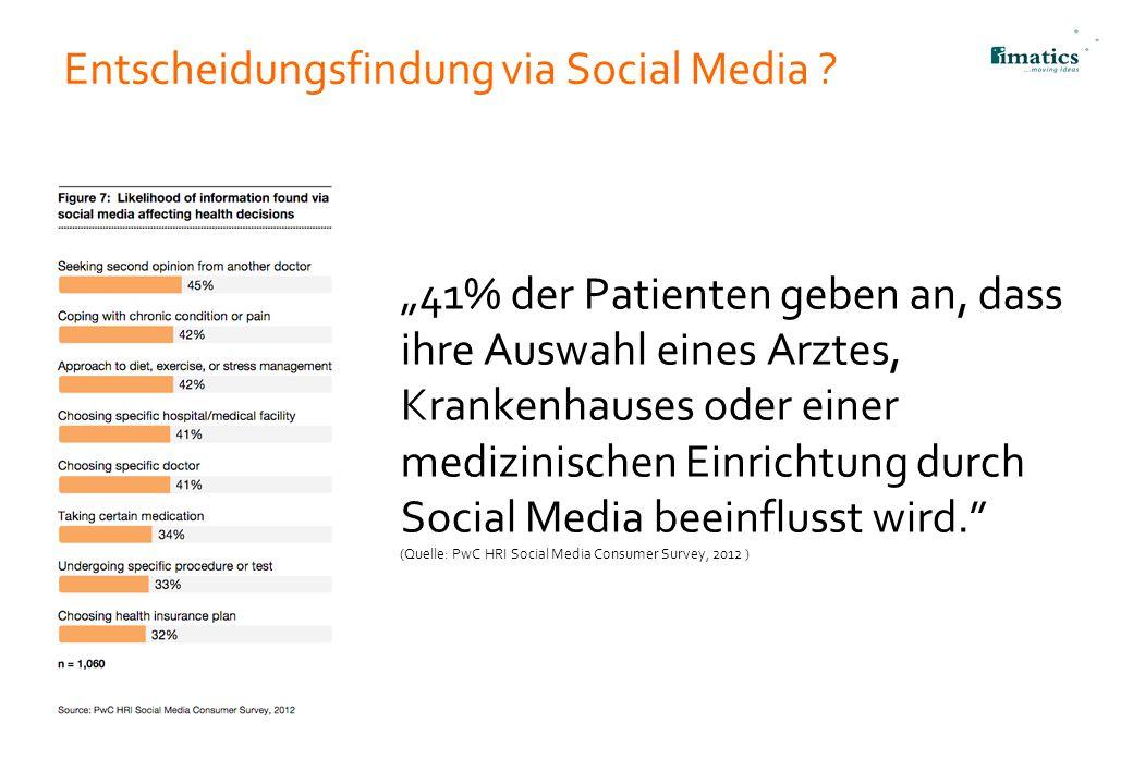 """Entscheidungsfindung via Social Media ? """"41% der Patienten geben an, dass ihre Auswahl eines Arztes, Krankenhauses oder einer medizinischen Einrichtun"""