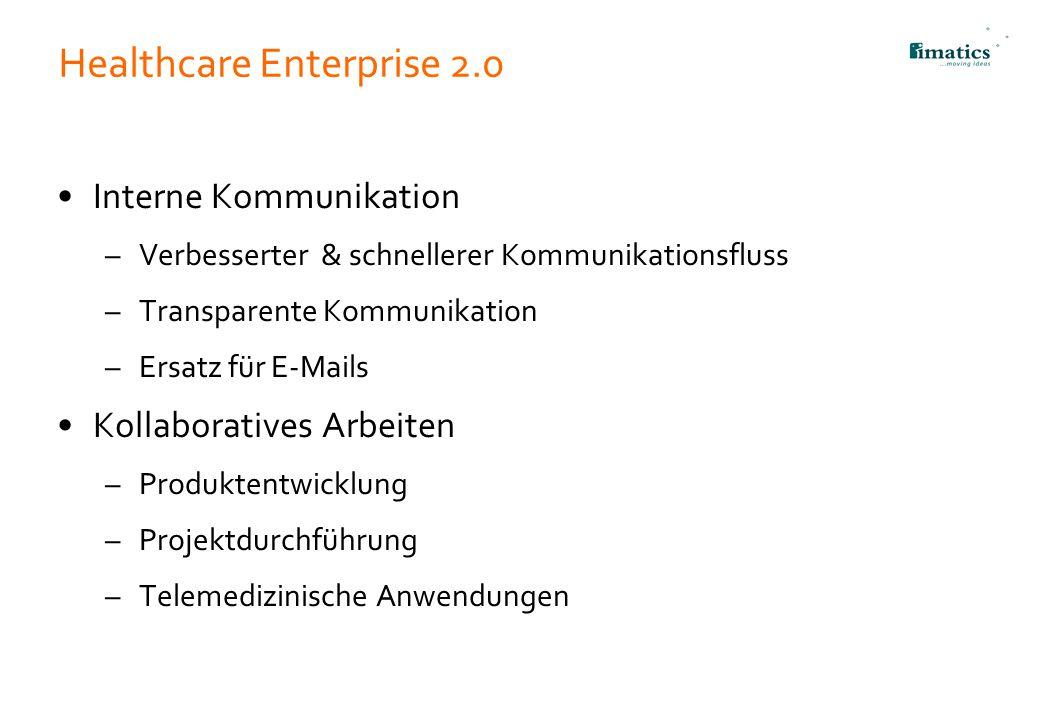 Healthcare Enterprise 2.0 Interne Kommunikation –Verbesserter & schnellerer Kommunikationsfluss –Transparente Kommunikation –Ersatz für E-Mails Kollab
