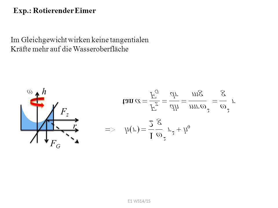 Exp.: Rotierender Eimer Im Gleichgewicht wirken keine tangentialen Kräfte mehr auf die Wasseroberfläche r FGFG FzFz h E1 WS14/15