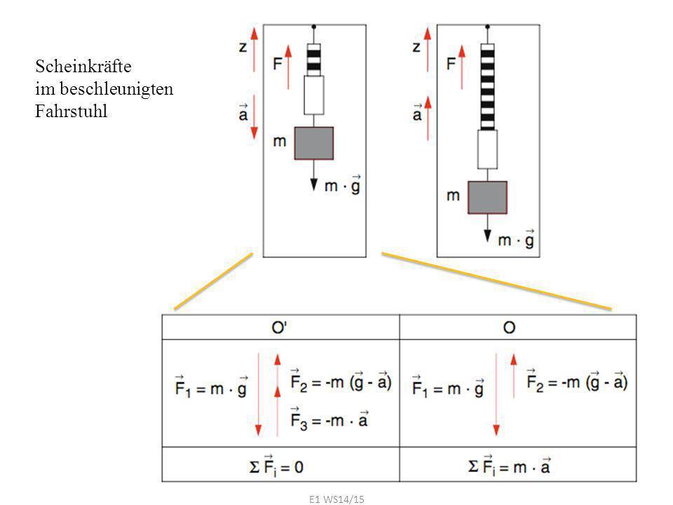 Scheinkräfte im beschleunigten Fahrstuhl E1 WS14/15