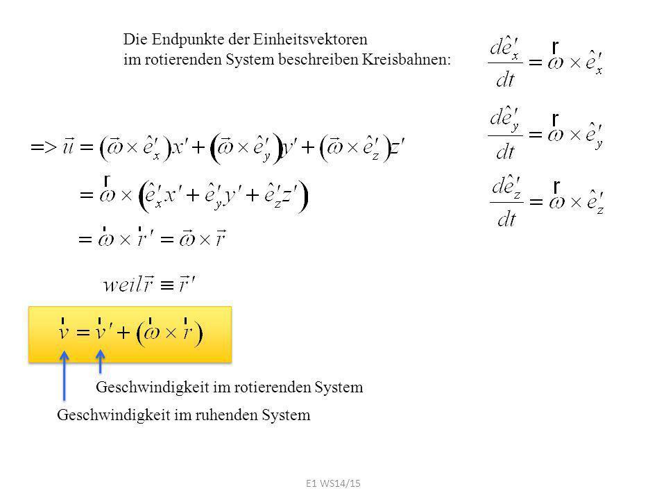 Die Endpunkte der Einheitsvektoren im rotierenden System beschreiben Kreisbahnen: Geschwindigkeit im rotierenden System Geschwindigkeit im ruhenden System E1 WS14/15