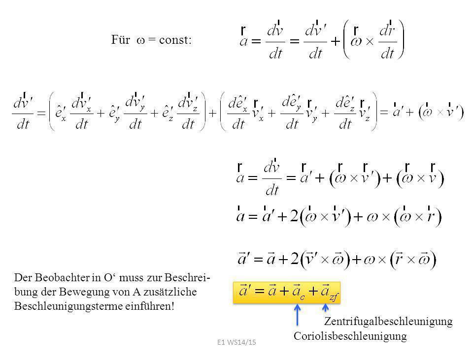 Für  = const: Der Beobachter in O' muss zur Beschrei- bung der Bewegung von A zusätzliche Beschleunigungsterme einführen! Coriolisbeschleunigung Zen