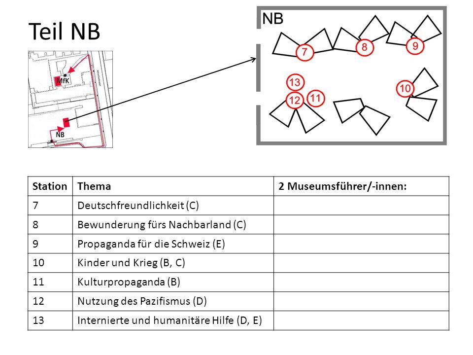 Teil NB StationThema2 Museumsführer/-innen: 7Deutschfreundlichkeit (C) 8Bewunderung fürs Nachbarland (C) 9Propaganda für die Schweiz (E) 10Kinder und Krieg (B, C) 11Kulturpropaganda (B) 12Nutzung des Pazifismus (D) 13Internierte und humanitäre Hilfe (D, E)