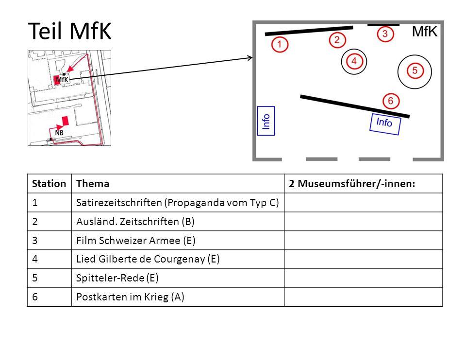 Teil MfK StationThema2 Museumsführer/-innen: 1Satirezeitschriften (Propaganda vom Typ C) 2Ausländ.
