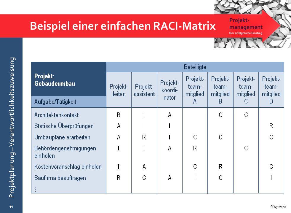 © Wytrzens Projektplanung – Verantwortlichkeitszuweisung Beispiel einer einfachen RACI-Matrix 11