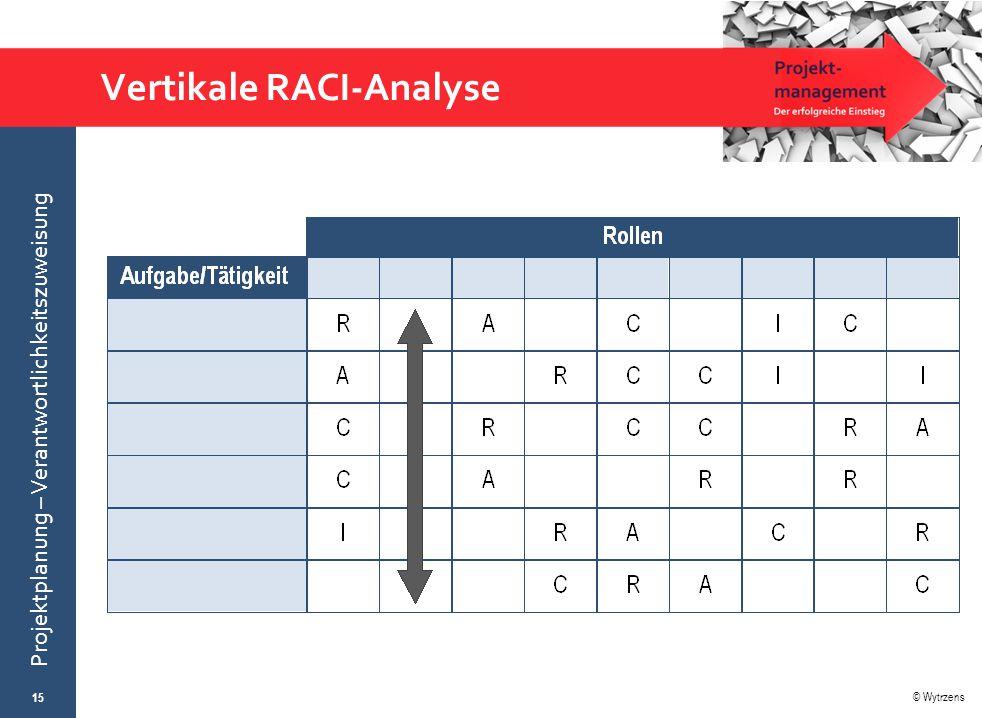 © Wytrzens Projektplanung – Verantwortlichkeitszuweisung Vertikale RACI-Analyse 15