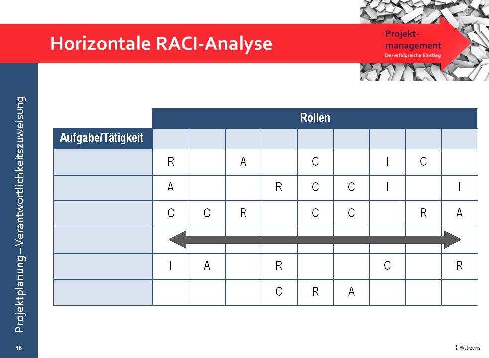 © Wytrzens Projektplanung – Verantwortlichkeitszuweisung Horizontale RACI-Analyse 16