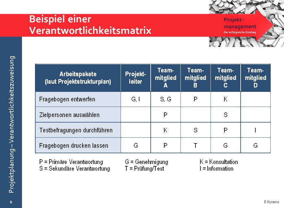 © Wytrzens Projektplanung – Verantwortlichkeitszuweisung Beispiel eines Kompetenzverteilungsdiagramms 9