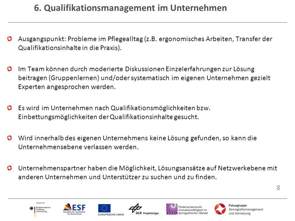 8 6. Qualifikationsmanagement im Unternehmen Ausgangspunkt: Probleme im Pflegealltag (z.B. ergonomisches Arbeiten, Transfer der Qualifikationsinhalte