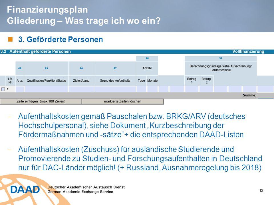 13 Finanzierungsplan Gliederung – Was trage ich wo ein? 3. Geförderte Personen  Aufenthaltskosten gemäß Pauschalen bzw. BRKG/ARV (deutsches Hochschul