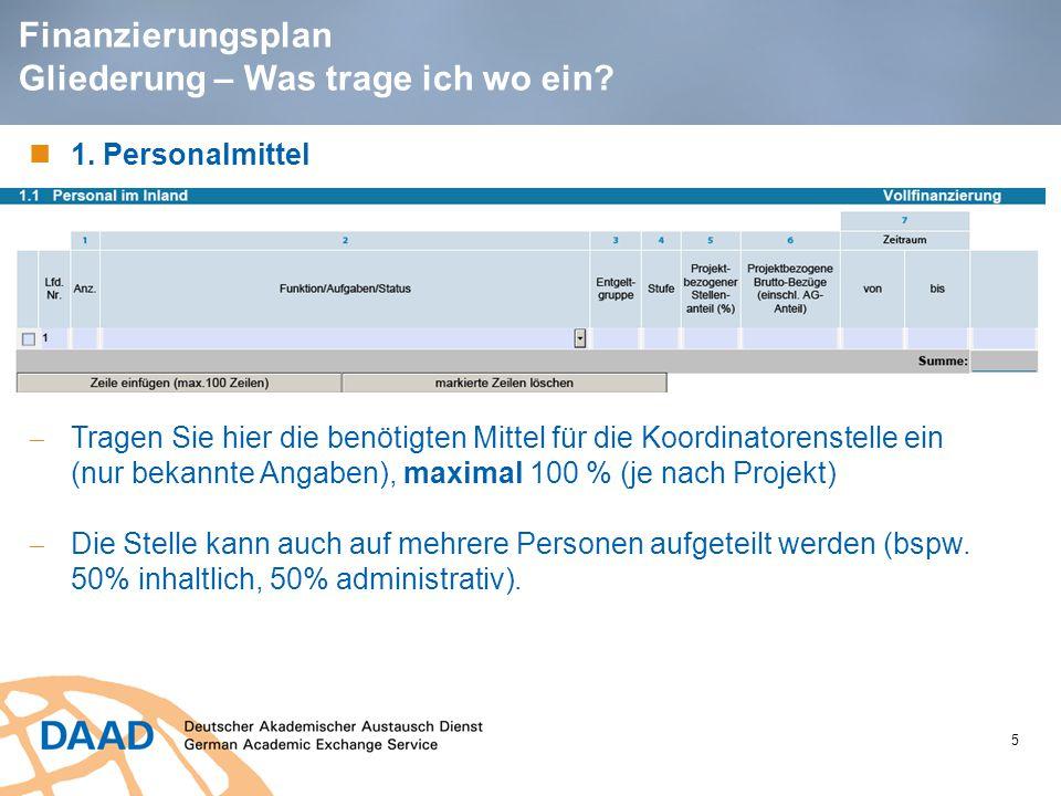 5 1. Personalmittel  Tragen Sie hier die benötigten Mittel für die Koordinatorenstelle ein (nur bekannte Angaben), maximal 100 % (je nach Projekt) 