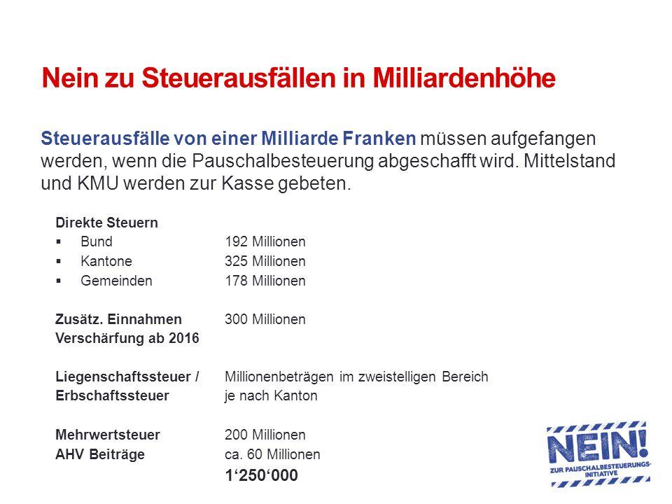Nein zu Steuerausfällen in Milliardenhöhe Steuerausfälle von einer Milliarde Franken müssen aufgefangen werden, wenn die Pauschalbesteuerung abgeschafft wird.
