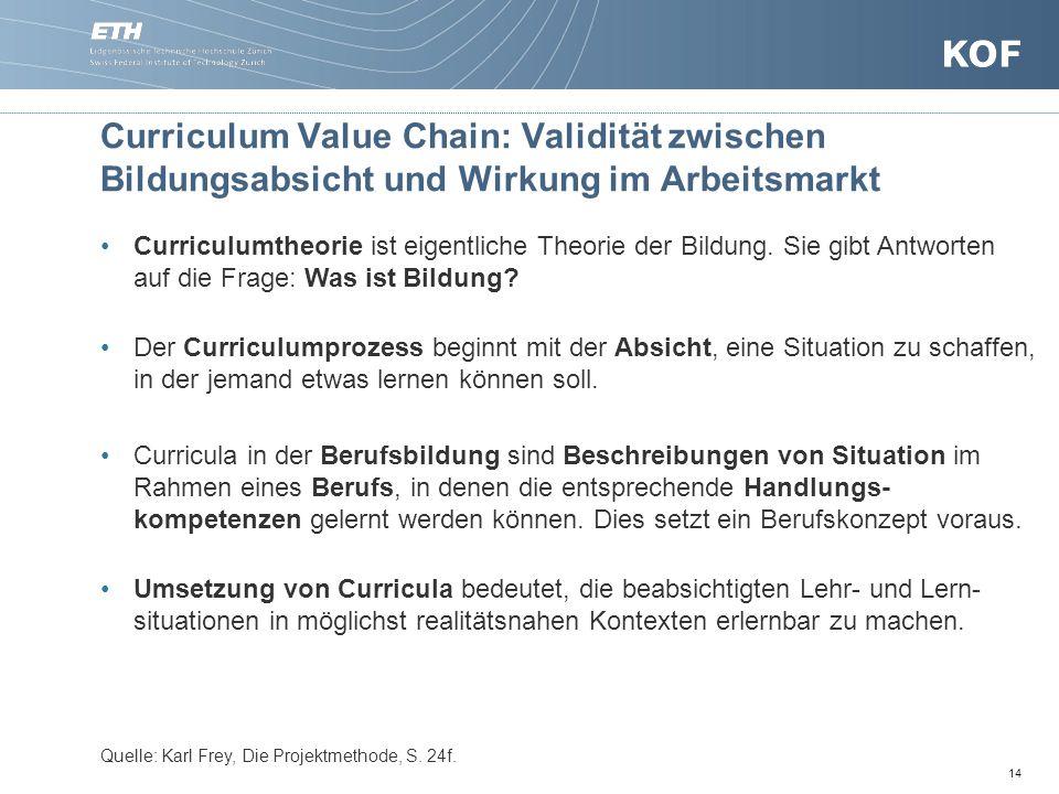 14 Curriculum Value Chain: Validität zwischen Bildungsabsicht und Wirkung im Arbeitsmarkt Curriculumtheorie ist eigentliche Theorie der Bildung. Sie g
