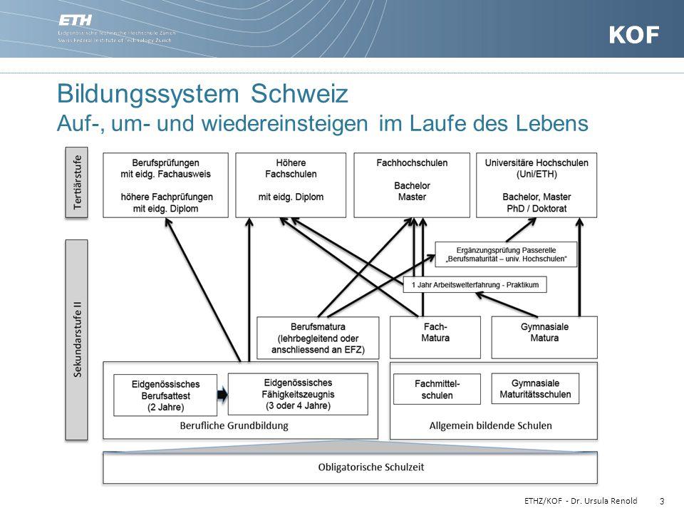 Bildungssystem Schweiz Auf-, um- und wiedereinsteigen im Laufe des Lebens 3 ETHZ/KOF - Dr. Ursula Renold