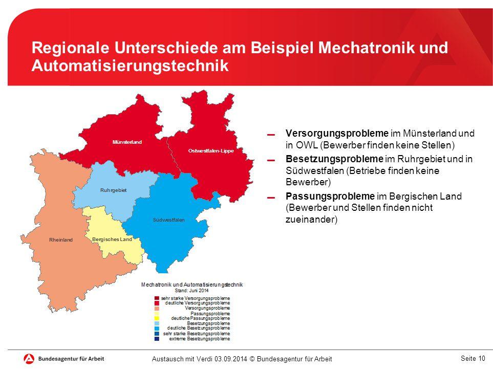 Seite 10 Austausch mit Verdi 03.09.2014 © Bundesagentur für Arbeit Regionale Unterschiede am Beispiel Mechatronik und Automatisierungstechnik ▬ Versor