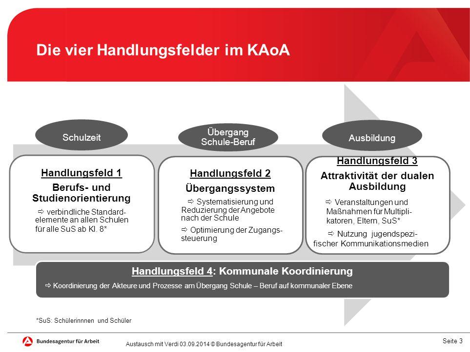 Seite 3 Handlungsfeld 1 Berufs- und Studienorientierung  verbindliche Standard- elemente an allen Schulen für alle SuS ab Kl. 8* Handlungsfeld 2 Über