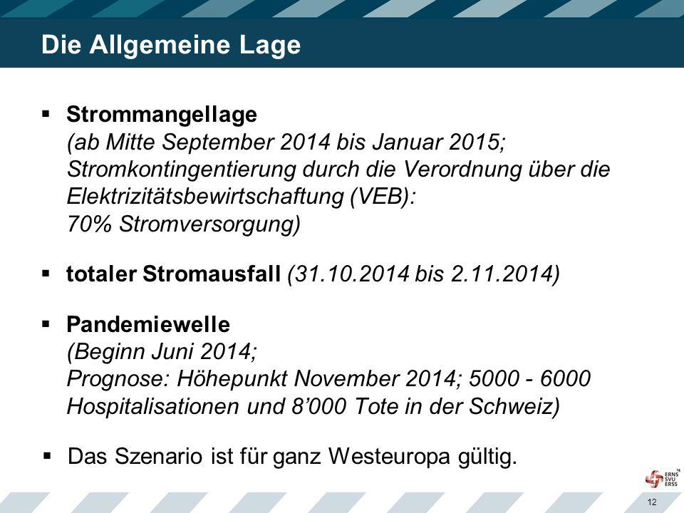 12 Die Allgemeine Lage  Strommangellage (ab Mitte September 2014 bis Januar 2015; Stromkontingentierung durch die Verordnung über die Elektrizitätsbewirtschaftung (VEB): 70% Stromversorgung)  totaler Stromausfall (31.10.2014 bis 2.11.2014)  Pandemiewelle (Beginn Juni 2014; Prognose: Höhepunkt November 2014; 5000 - 6000 Hospitalisationen und 8'000 Tote in der Schweiz)  Das Szenario ist für ganz Westeuropa gültig.