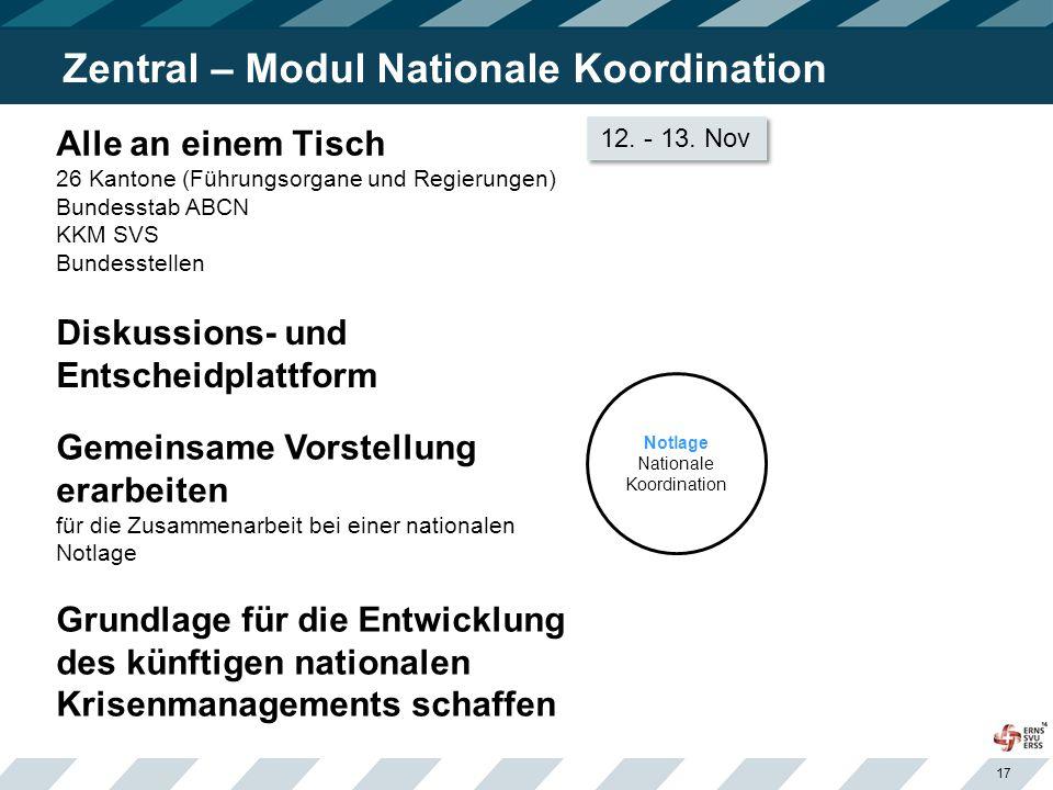 17 Zentral – Modul Nationale Koordination 12. - 13. Nov Notlage Nationale Koordination Alle an einem Tisch 26 Kantone (Führungsorgane und Regierungen)