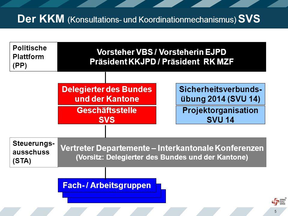 5 Der KKM (Konsultations- und Koordinationmechanismus) SVS Steuerungs- ausschuss (STA) Vorsteher VBS / Vorsteherin EJPD Präsident KKJPD / Präsident RK MZF Politische Plattform (PP) Vertreter Departemente – Interkantonale Konferenzen (Vorsitz: Delegierter des Bundes und der Kantone) Fach- / Arbeitsgruppen Sicherheitsverbunds- übung 2014 (SVU 14) Projektorganisation SVU 14 Delegierter des Bundes und der Kantone Geschäftsstelle SVS