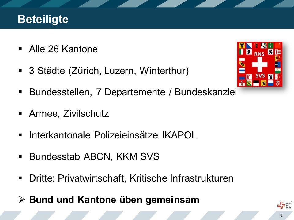 8 Beteiligte  Alle 26 Kantone  3 Städte (Zürich, Luzern, Winterthur)  Bundesstellen, 7 Departemente / Bundeskanzlei  Armee, Zivilschutz  Interkantonale Polizeieinsätze IKAPOL  Bundesstab ABCN, KKM SVS  Dritte: Privatwirtschaft, Kritische Infrastrukturen  Bund und Kantone üben gemeinsam