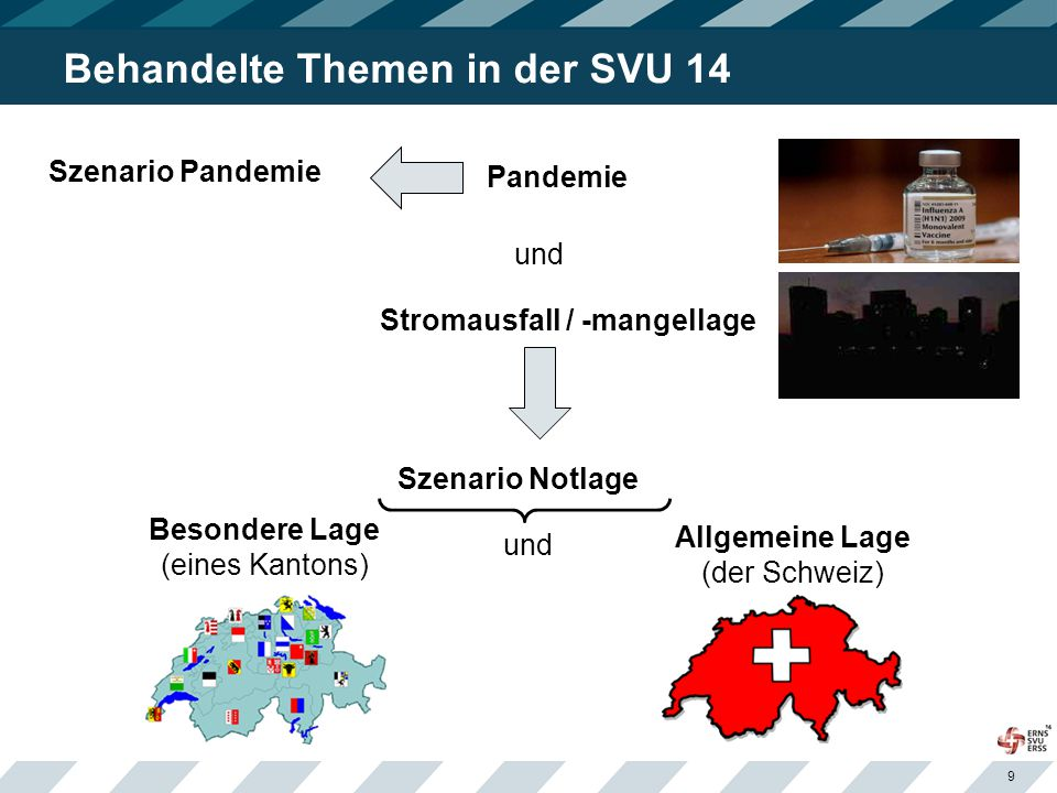 9 Behandelte Themen in der SVU 14 Stromausfall / -mangellage Pandemie Allgemeine Lage (der Schweiz) Besondere Lage (eines Kantons) und Szenario Pandemie Szenario Notlage