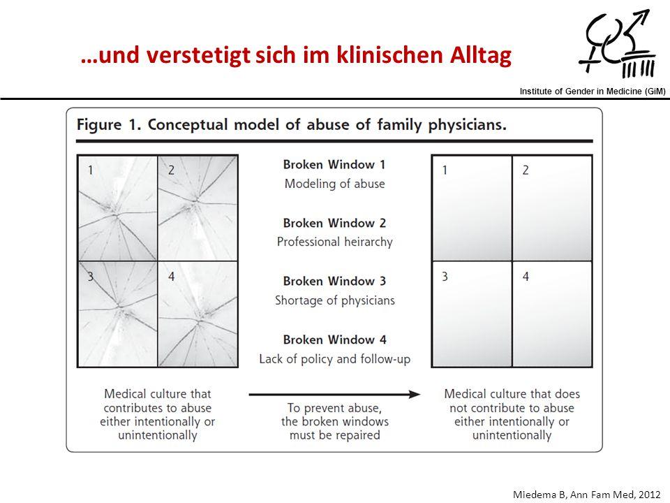 Institute of Gender in Medicine (GiM) Miedema B, Ann Fam Med, 2012 …und verstetigt sich im klinischen Alltag