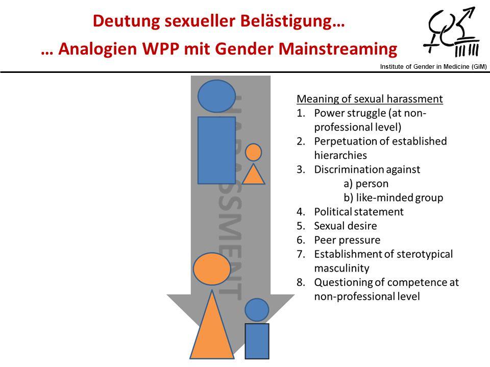 Deutung sexueller Belästigung… … Analogien WPP mit Gender Mainstreaming