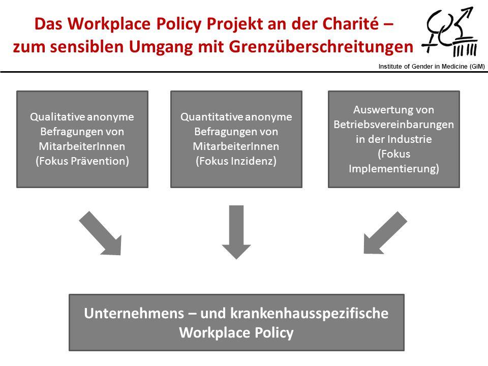 Institute of Gender in Medicine (GiM) Das Workplace Policy Projekt an der Charité – zum sensiblen Umgang mit Grenzüberschreitungen Auswertung von Betr
