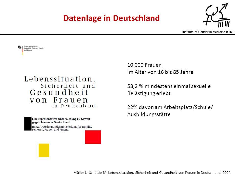 Institute of Gender in Medicine (GiM) Müller U, Schöttle M, Lebenssituation, Sicherheit und Gesundheit von Frauen in Deutschland, 2004 10.000 Frauen i