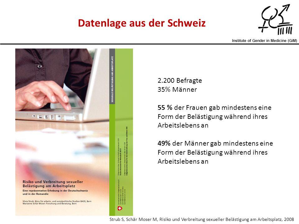 Institute of Gender in Medicine (GiM) Strub S, Schär Moser M, Risiko und Verbreitung sexueller Belästigung am Arbeitsplatz, 2008 2.200 Befragte 35% Mä