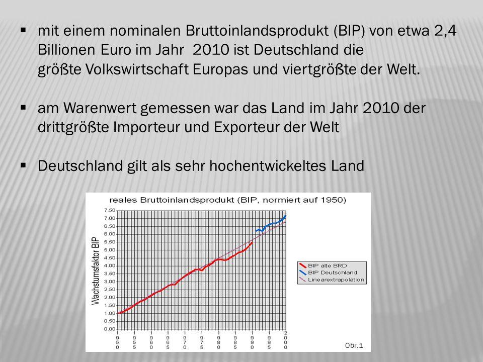  mit einem nominalen Bruttoinlandsprodukt (BIP) von etwa 2,4 Billionen Euro im Jahr 2010 ist Deutschland die größte Volkswirtschaft Europas und viert