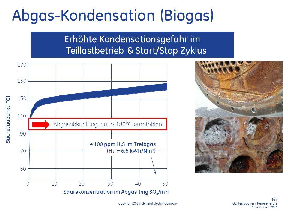14 / GE Jenbacher / Regelenergie 13.-14. Okt. 2014 Copyright 2014, General Electric Company Abgas-Kondensation (Biogas) 01020305040 70 50 90 130 150 1