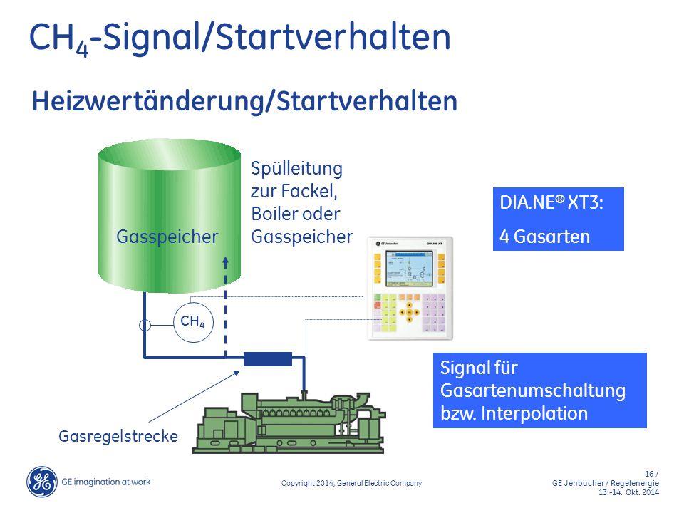 16 / GE Jenbacher / Regelenergie 13.-14. Okt. 2014 Copyright 2014, General Electric Company CH 4 -Signal/Startverhalten Heizwertänderung/Startverhalte