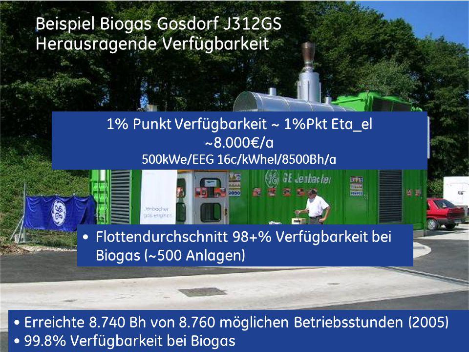 4 / GE Jenbacher / Regelenergie 13.-14. Okt. 2014 Copyright 2014, General Electric Company Beispiel Biogas Gosdorf J312GS Herausragende Verfügbarkeit