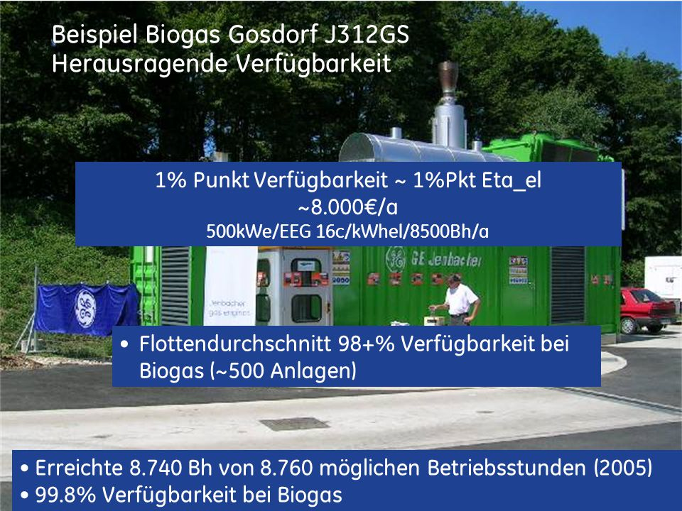 15 / GE Jenbacher / Regelenergie 13.-14.Okt.
