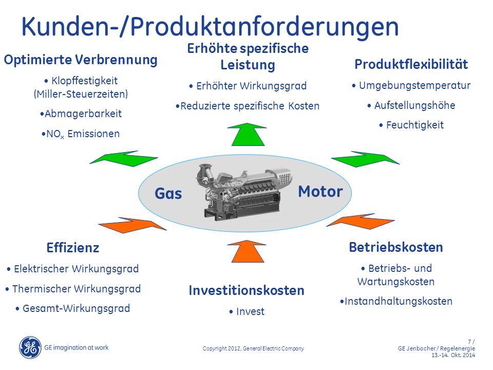 7 / GE Jenbacher / Regelenergie 13.-14. Okt. 2014 Copyright 2014, General Electric Company Effizienz Elektrischer Wirkungsgrad Thermischer Wirkungsgra