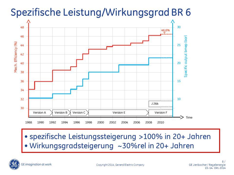 8 / GE Jenbacher / Regelenergie 13.-14. Okt. 2014 Copyright 2014, General Electric Company BMEP / Efficiency – Type 6 Spezifische Leistung/Wirkungsgra