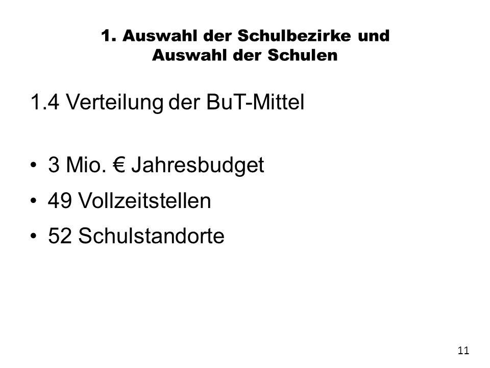 1. Auswahl der Schulbezirke und Auswahl der Schulen 1.4 Verteilung der BuT-Mittel 3 Mio. € Jahresbudget 49 Vollzeitstellen 52 Schulstandorte 11