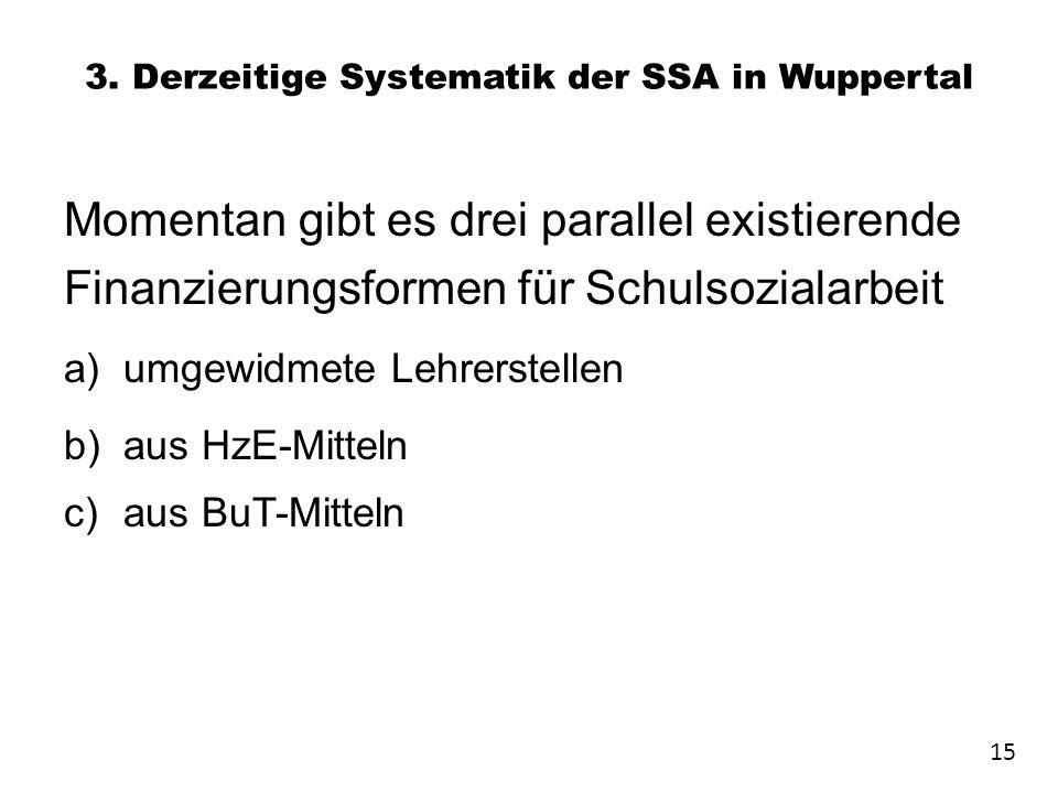 3. Derzeitige Systematik der SSA in Wuppertal Momentan gibt es drei parallel existierende Finanzierungsformen für Schulsozialarbeit a)umgewidmete Lehr