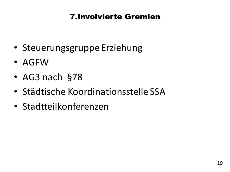 7.Involvierte Gremien Steuerungsgruppe Erziehung AGFW AG3 nach §78 Städtische Koordinationsstelle SSA Stadtteilkonferenzen 19