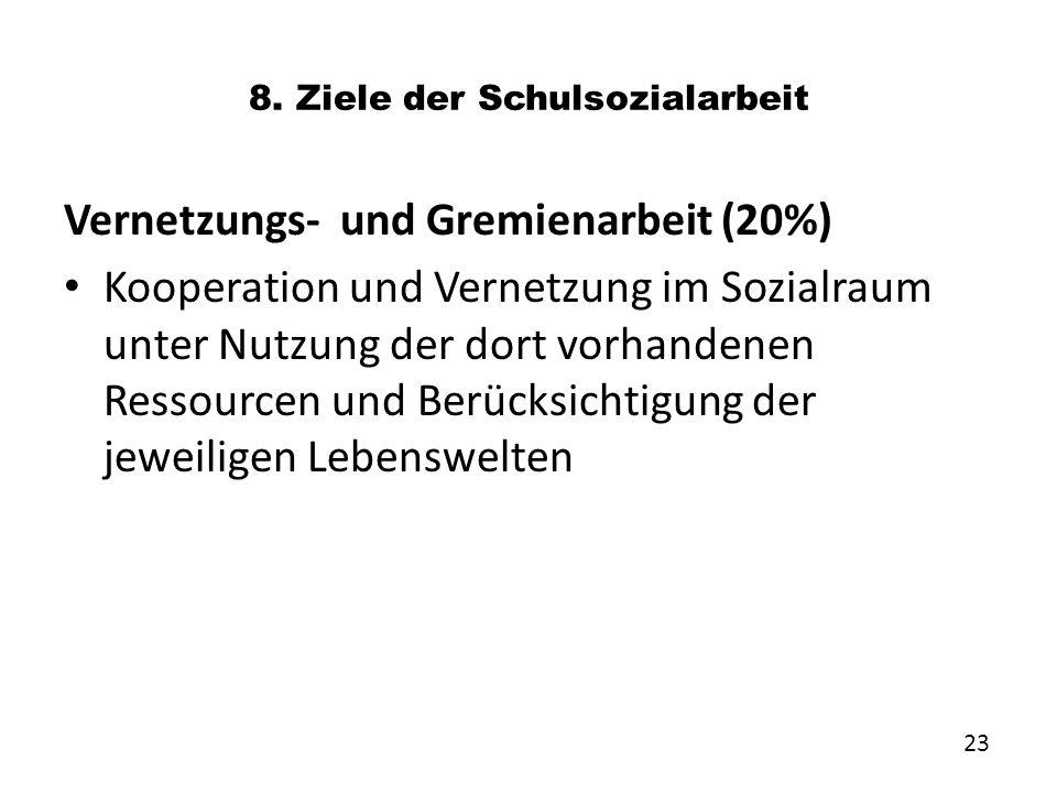 8. Ziele der Schulsozialarbeit Vernetzungs- und Gremienarbeit (20%) Kooperation und Vernetzung im Sozialraum unter Nutzung der dort vorhandenen Ressou