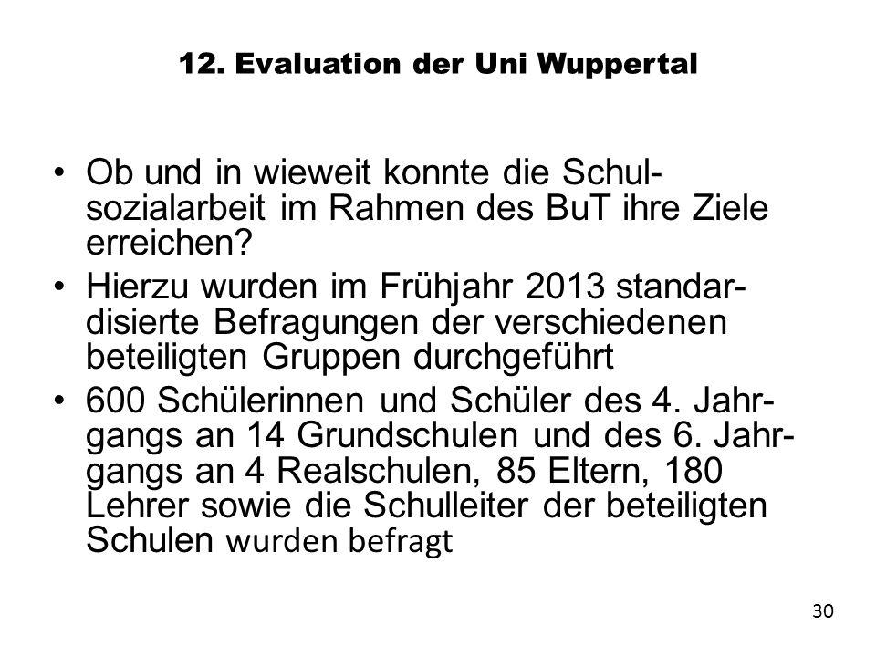 12. Evaluation der Uni Wuppertal Ob und in wieweit konnte die Schul- sozialarbeit im Rahmen des BuT ihre Ziele erreichen? Hierzu wurden im Frühjahr 20