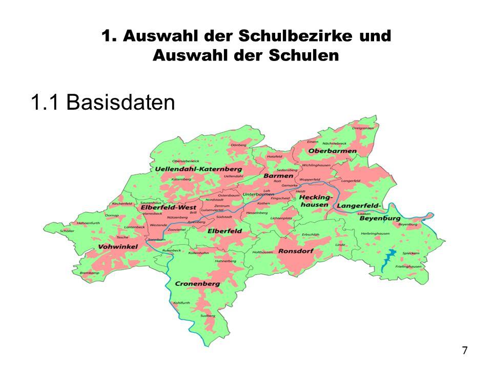 1. Auswahl der Schulbezirke und Auswahl der Schulen 1.1 Basisdaten 7